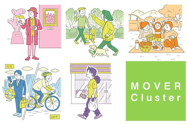 """あなたはどのタイプ? 人の移動特徴から見えてきた7タイプの""""MOVERクラスター"""""""
