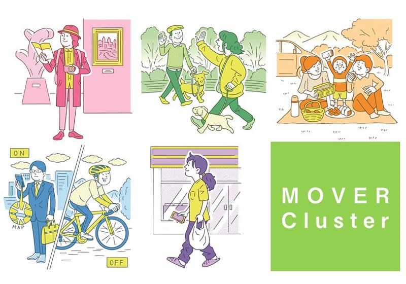 """MOVERクラスター紹介 """"移動量の差は○○MOVEから生まれる!"""""""