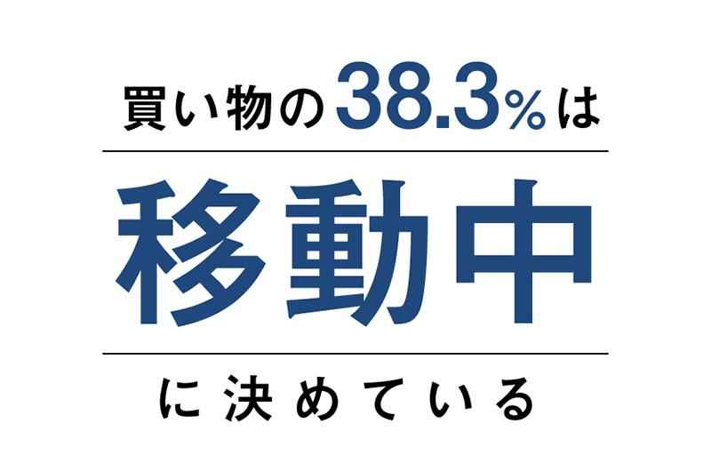 戦略としてのOUTDOOR ~買い物の38.3%は移動中に決めている~